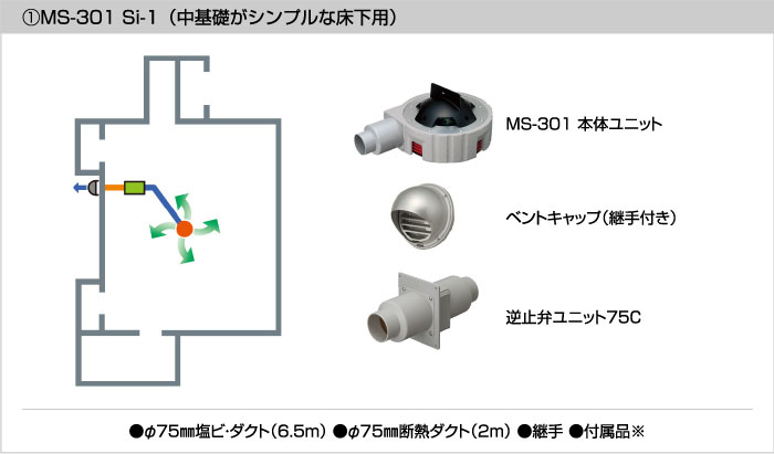 MS-301 Si-1図