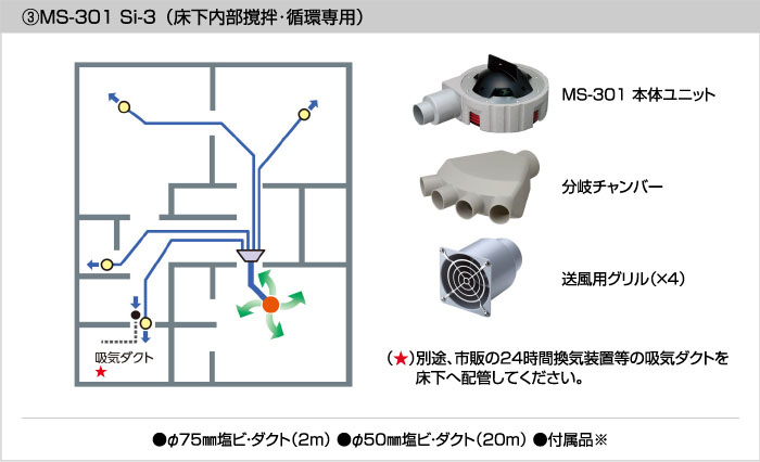 MS-301 Si-3図